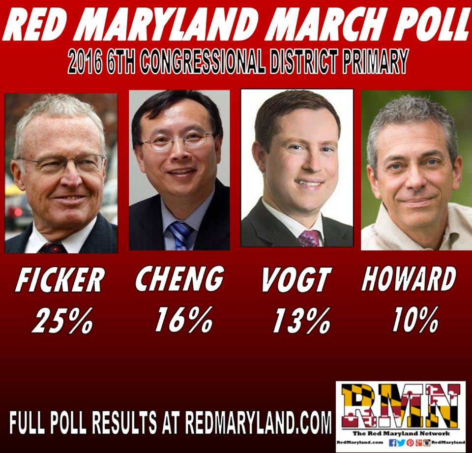 Ficker Poll